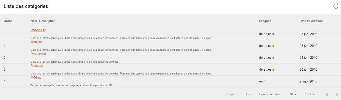 liste-caracterisation_FR